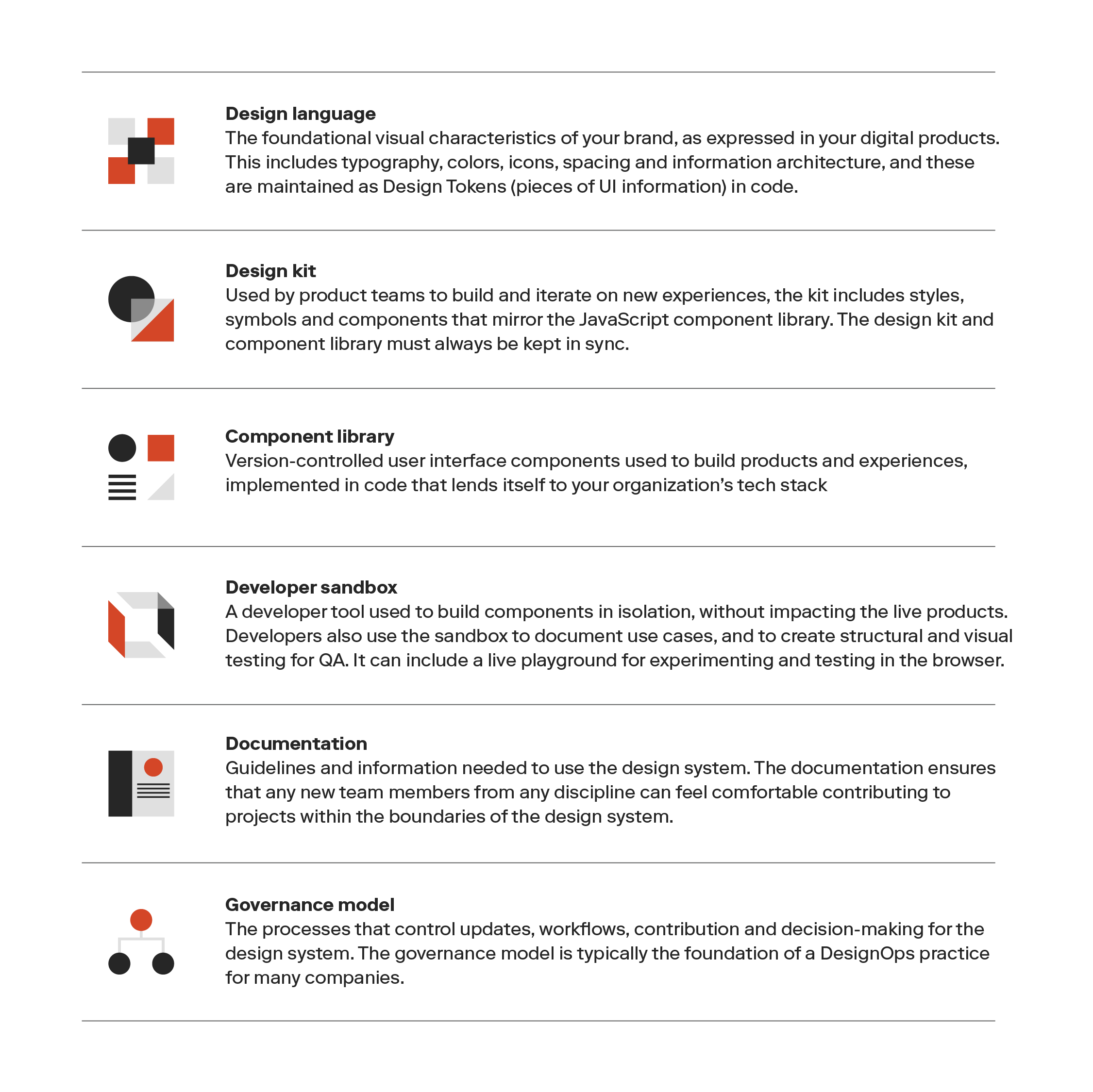 A table with a brief overview of the six pieces of a design system, explained in detail in the following section.